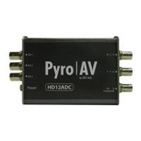 PYRO AV   HD12ADC Multi-Rate 12-Bit Analog Video to   PVC-940